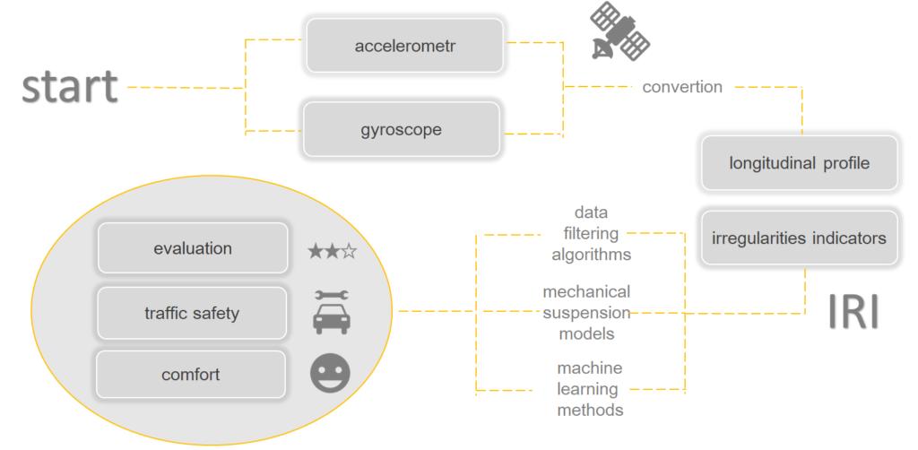 ASPEN process visualization
