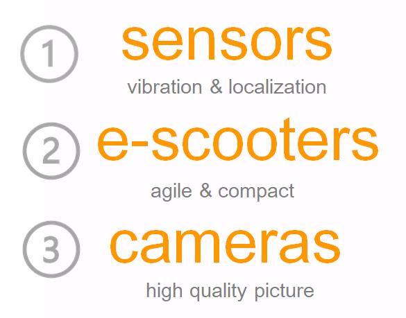 ASPEN system devices
